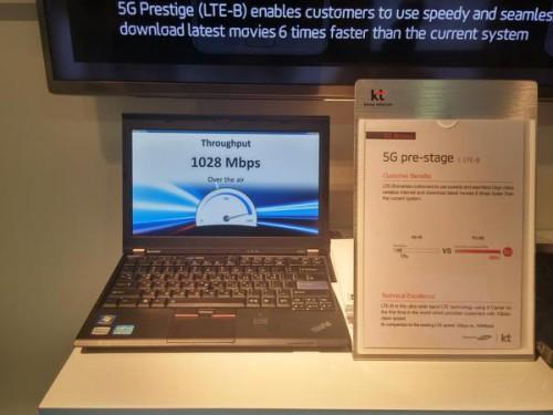 Test de velocidad de la tecnlogía 5G